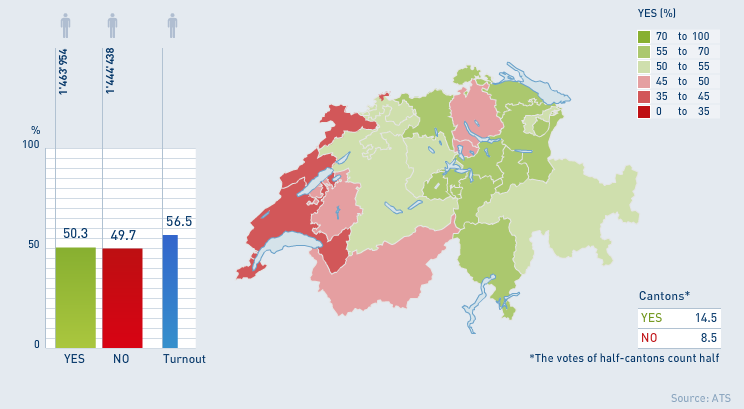 schweiz_mei_karte_grafik_by_electionista_BgC3QISCUAAcEdY.png_large